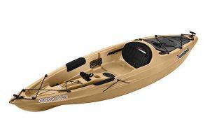 Sun Dolphin Fishing Kayak review